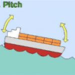 Pitch Vessel Motion