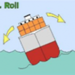 Roll Vessel Motion